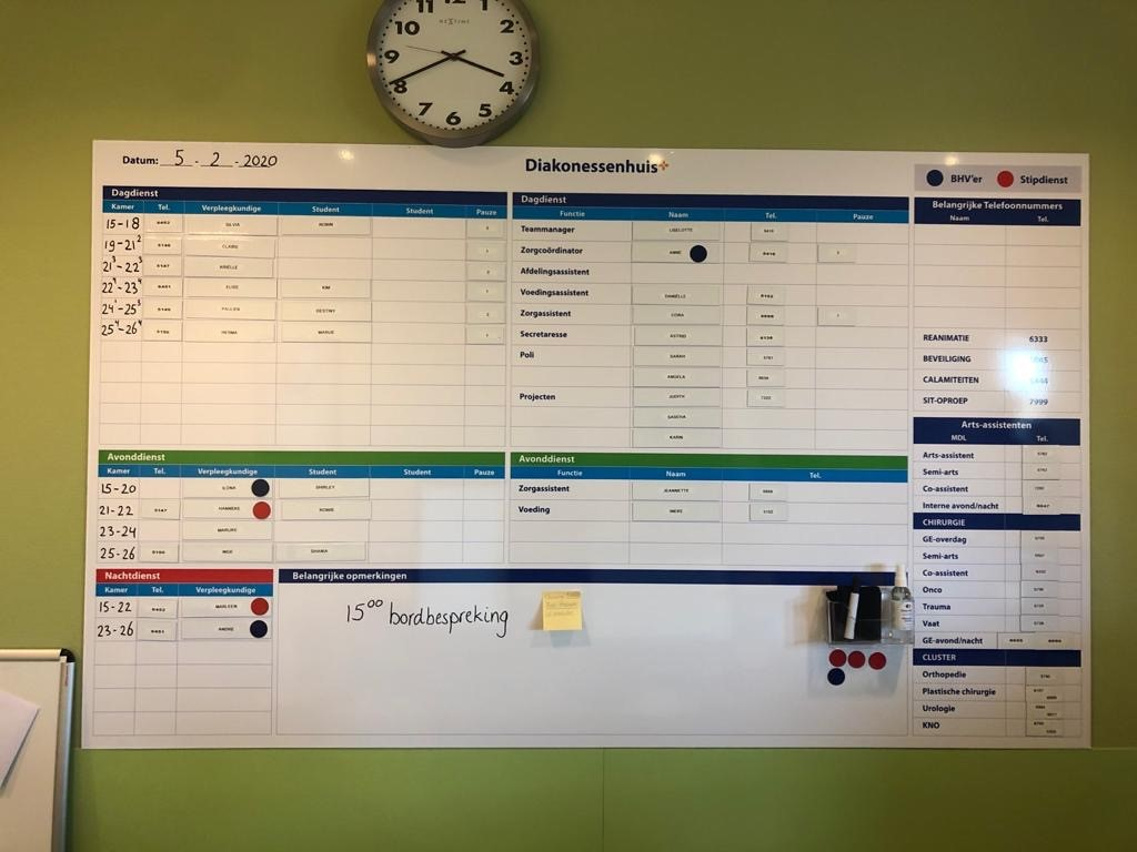 Diakonessenziekenhuis planbord