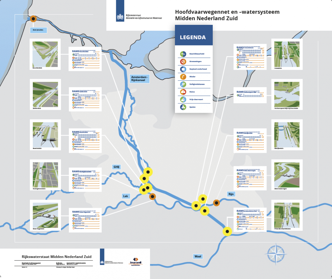 RWS visualisatie infographic